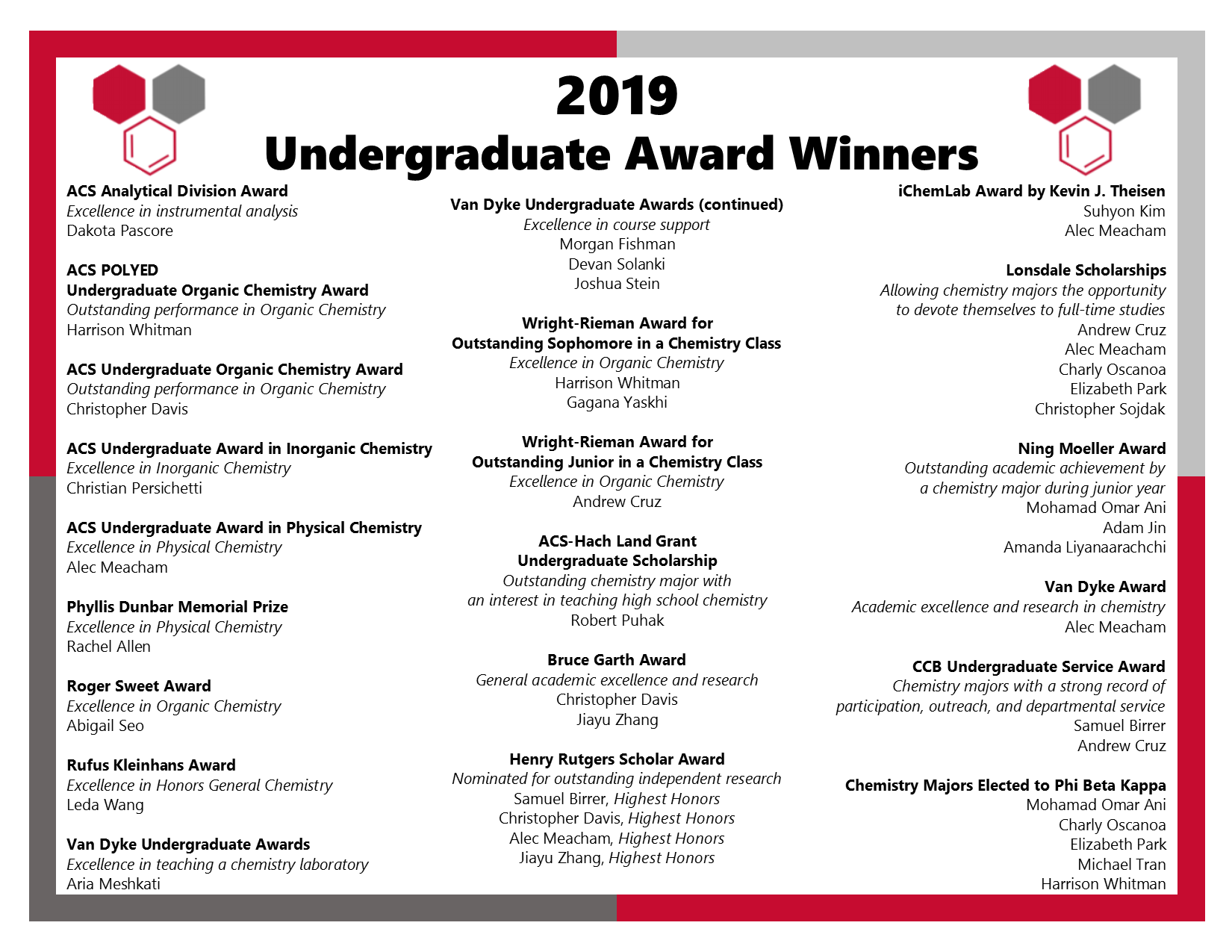 2019 Undergraduate Awards