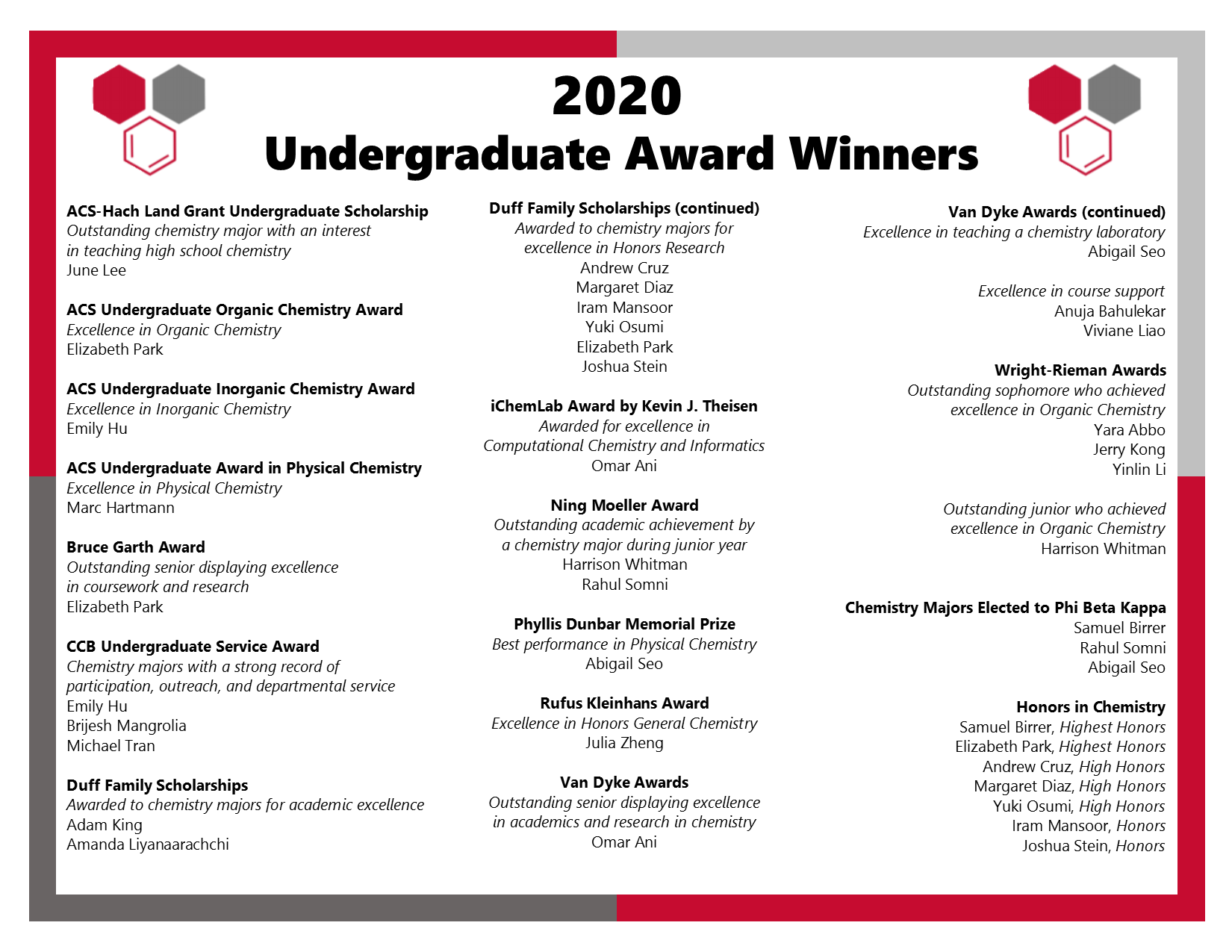 2020 Undergraduate Awards