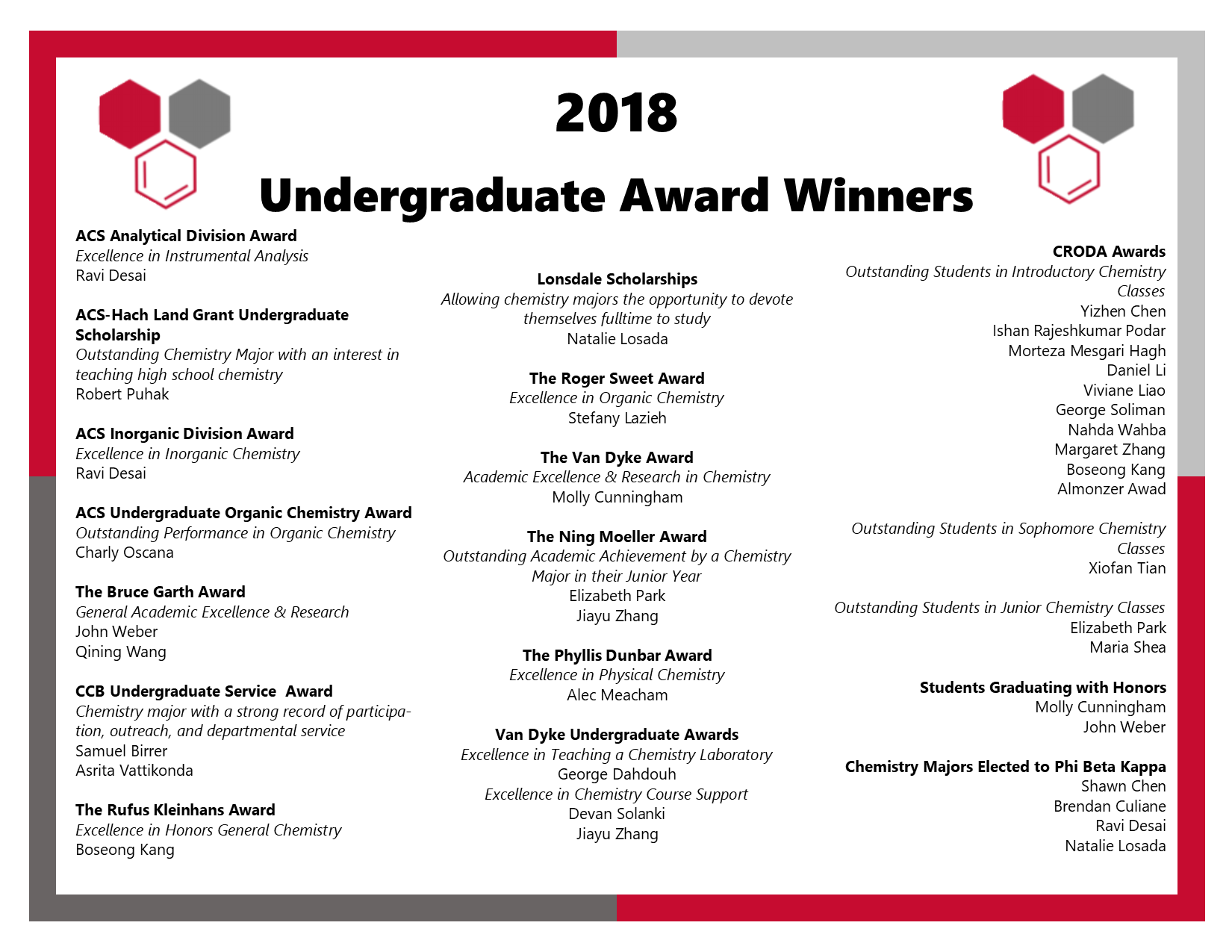 2018 Undergrad awards 04147
